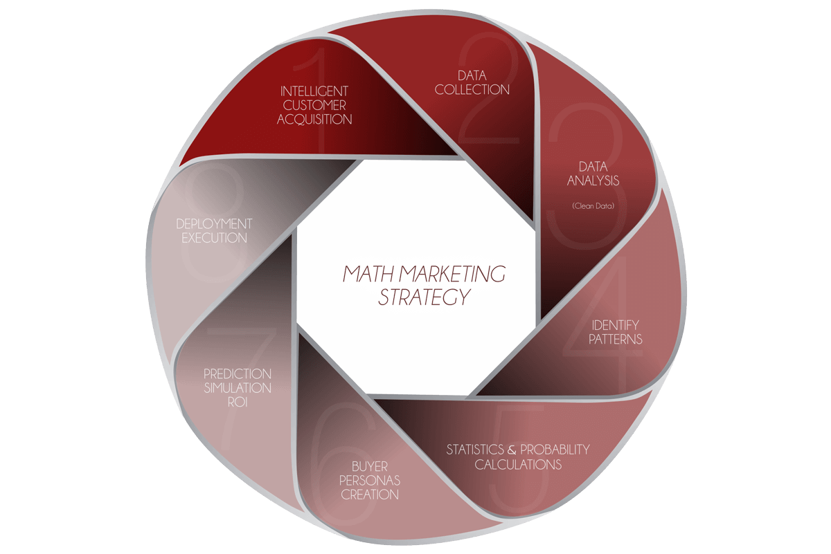ansoff matrix of vodafone The ansoff model using the ansoff matrix to identify growth opportunities what is the ansoff matrix this model is essential for strategic marketing planning where it can.
