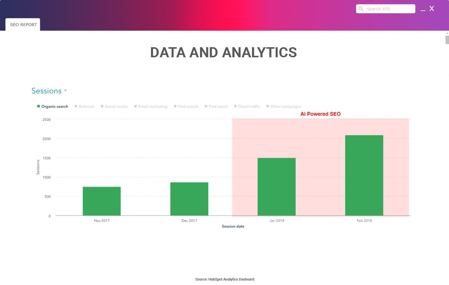 ecommerce software seo case study